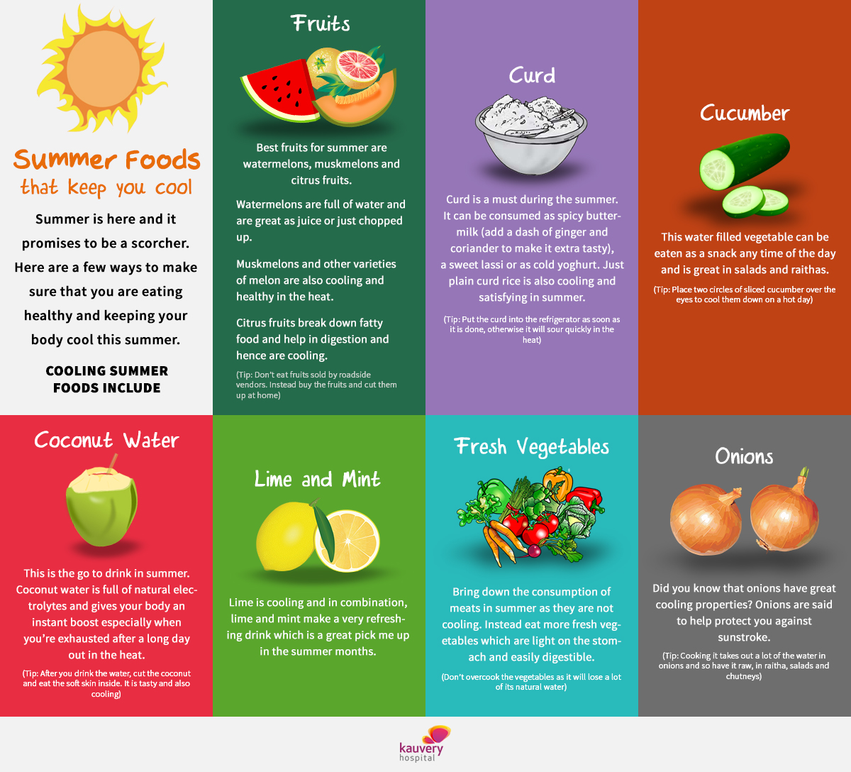 Summer foods that keep you cool