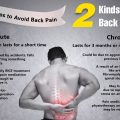 Tips to Avoid Back Pain