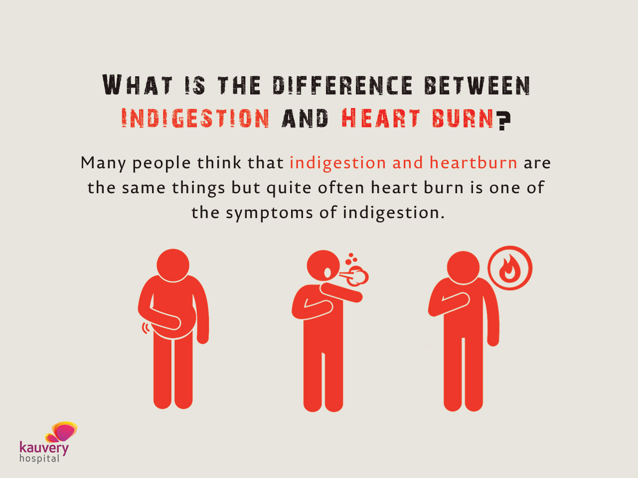 Indigestion and HeartBurn