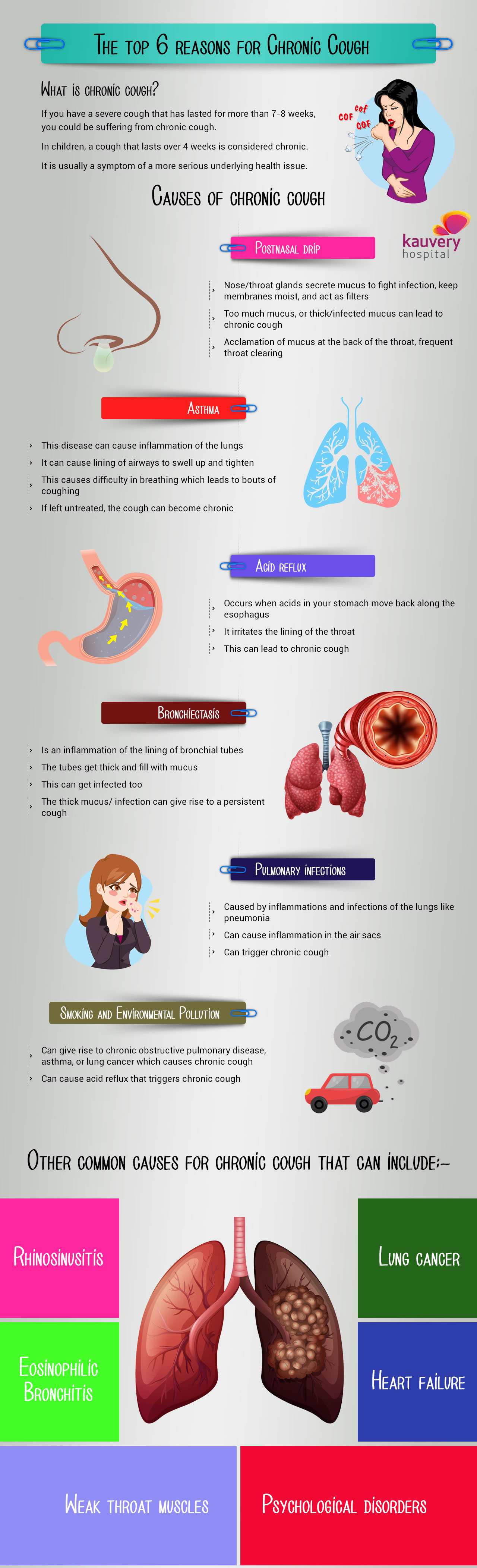 what are the causes of chronic cough