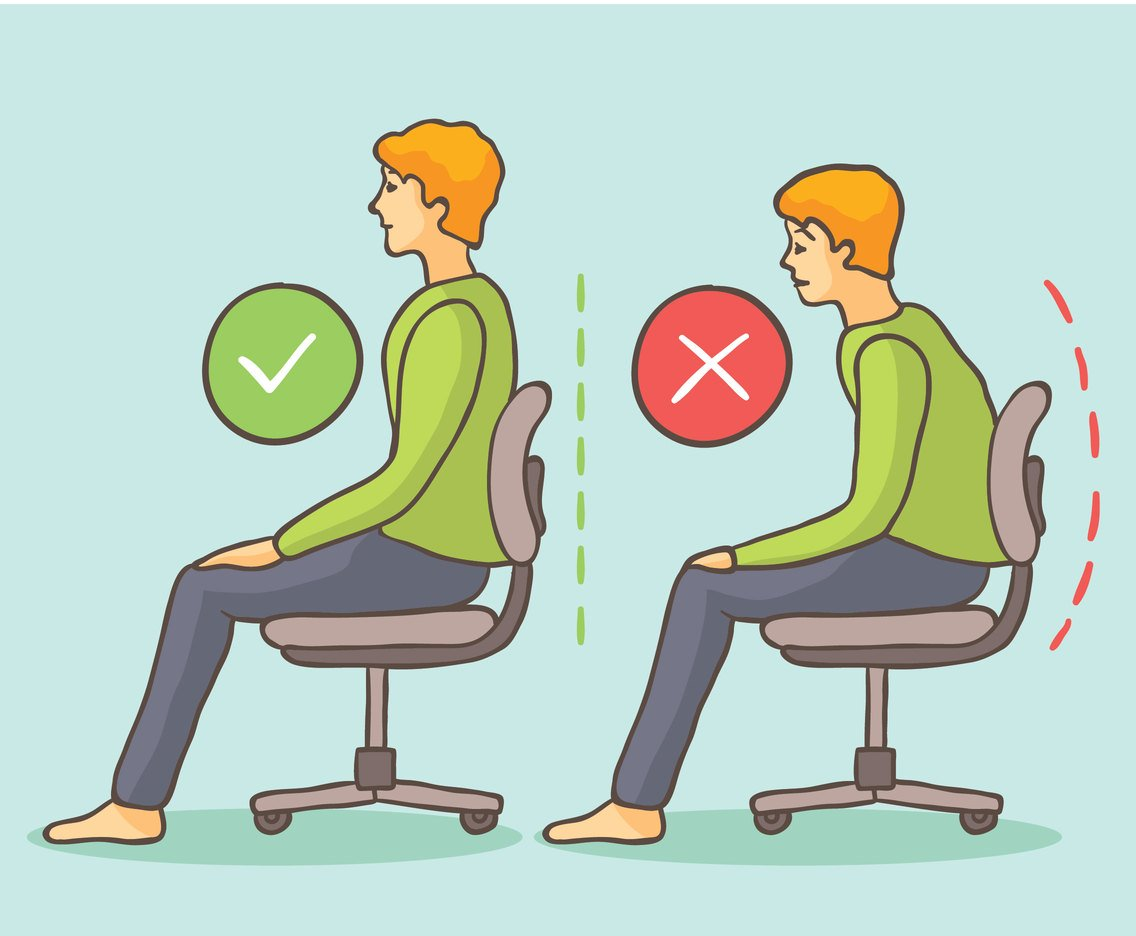 Repercussions Of Wrong Sitting Posture