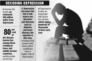 Chennai talks depression to break stigma